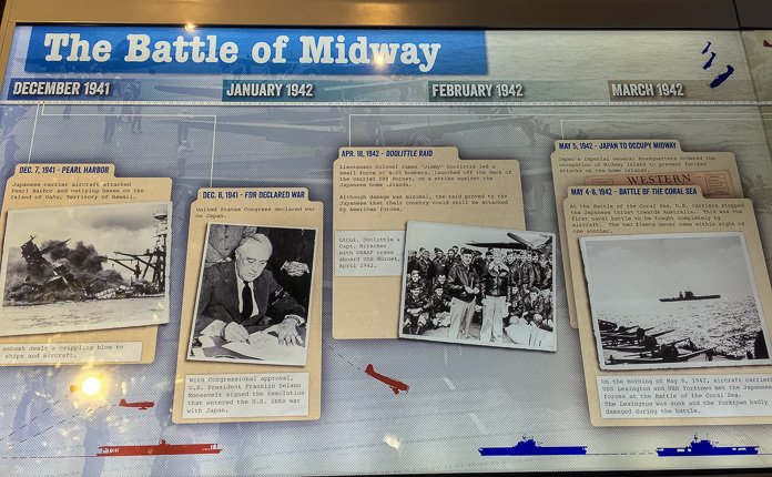 Battle of the USS Midway