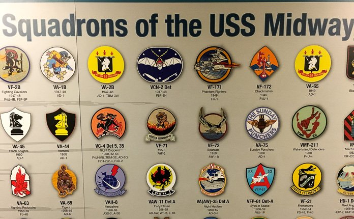 Fighter Squadrons USS Midway